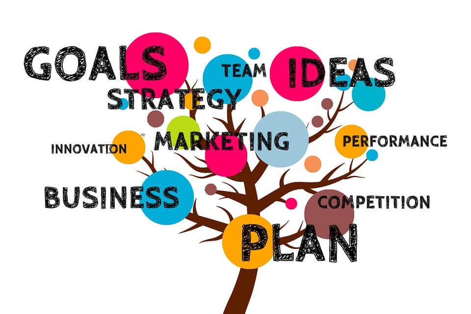 Produk Digitalpreneur