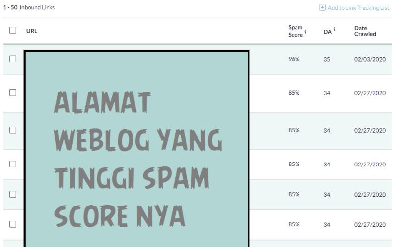 Weblog Spam Score Tinggi