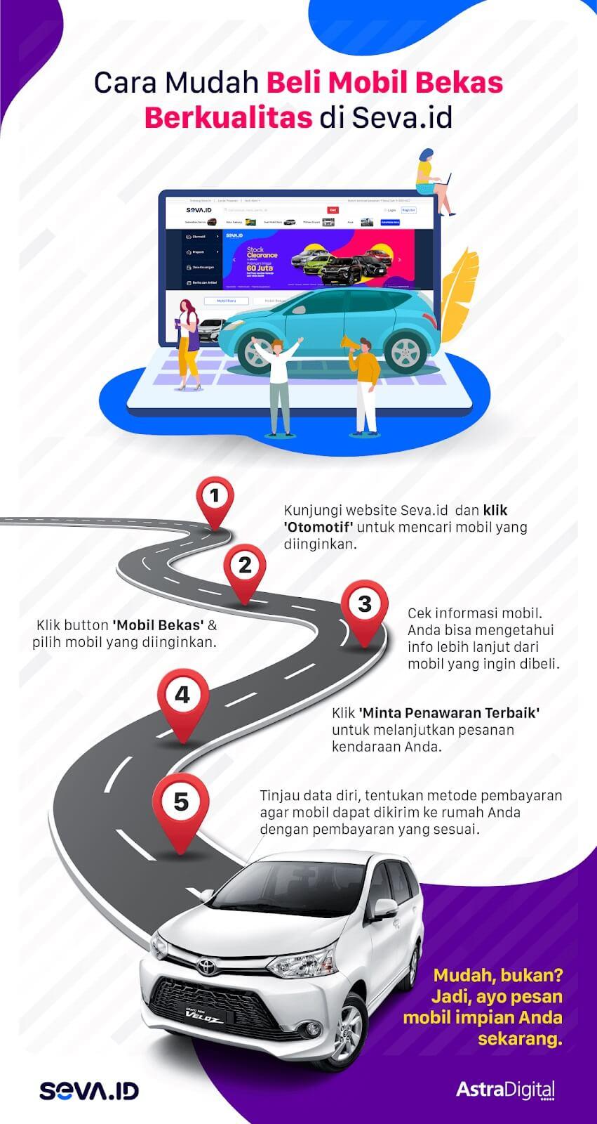 Cara Mudah Beli Mobil Bekas Berkualitas
